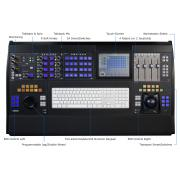 Euphonix MC Media Application Controller
